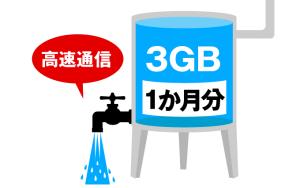 1か月3GBまで高速通信できる