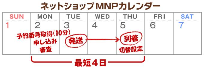 ネットショップMNPカレンダー(最短4日)