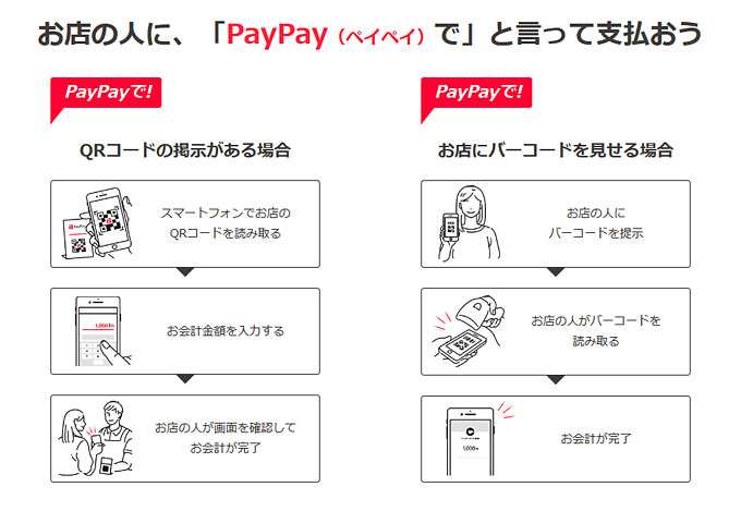 お店の人に「PayPayで」と言って支払おう