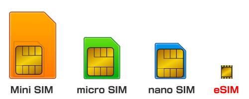 SIMカード4種(Mini SIM、micro SIM、nano SIM、eSIM)