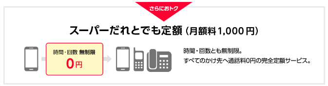 スーパーだれとでも定額(月額料1,000円)
