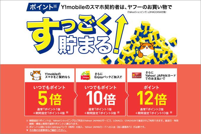 Y!mobileのスマホ契約者は、ヤフーのお買い物でポイントすっごく貯まる