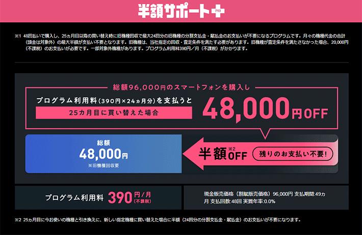 半額サポート+(プラス)