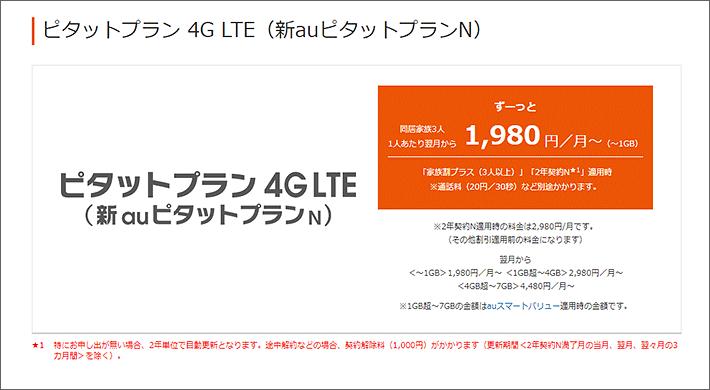 ピタットプラン 4G LTE 1,980円/月~