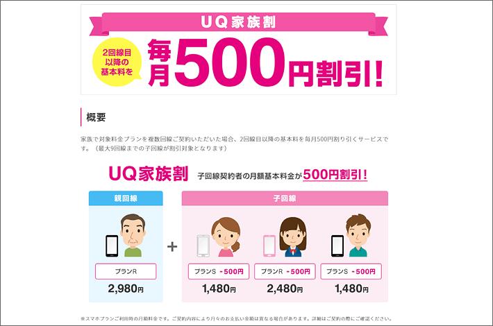 UQ家族割 2回線目以降の基本料を毎月500円割引