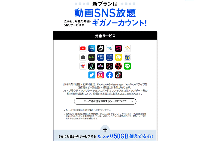 動画SNS放題ギガノーカウント