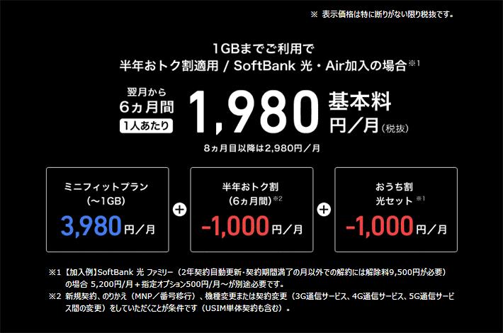 基本料1,980円/月