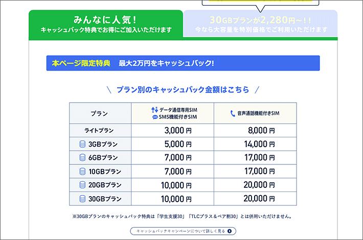 最大2万円をキャッシュバック