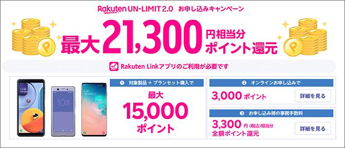 最大21300円相当分ポイント還元