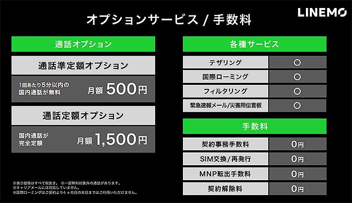 オプションサービス/手数料