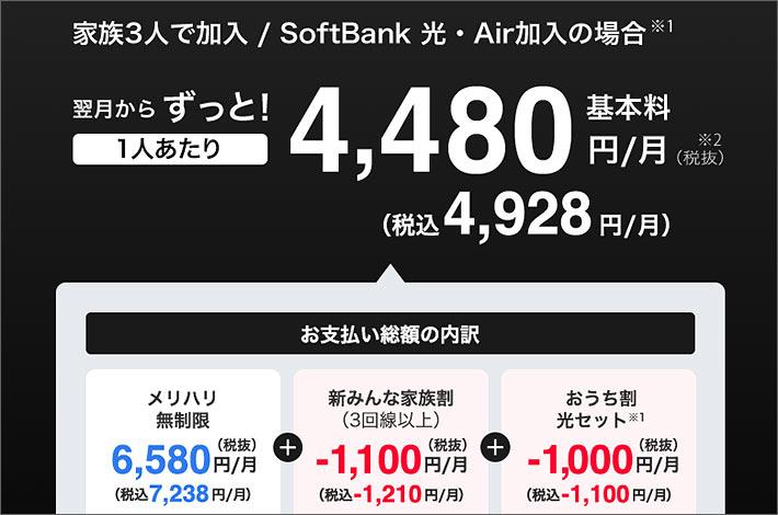4,928円/月