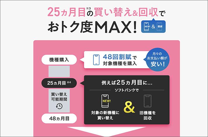 25ヵ月目の買い替え&回収でおトク度MAX