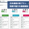 日本通信の新プラン 特徴や魅力を徹底解説