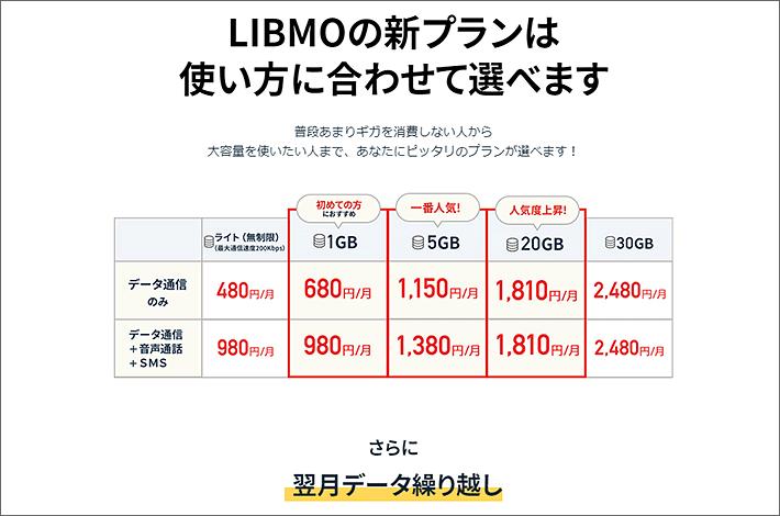 LIBMOの新プラン